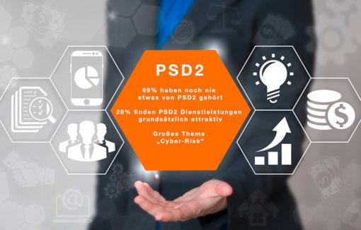 Eine Umfrage von CRIF Bürgel hat ergeben, dass 69 Prozent der Verbraucher noch nie etwas von der Zahlungsdiensterichtlinie PSD2 gehört haben.