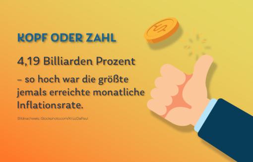 Grafik zum daily Kopf oder Zahl Hyperinflation in Ungarn
