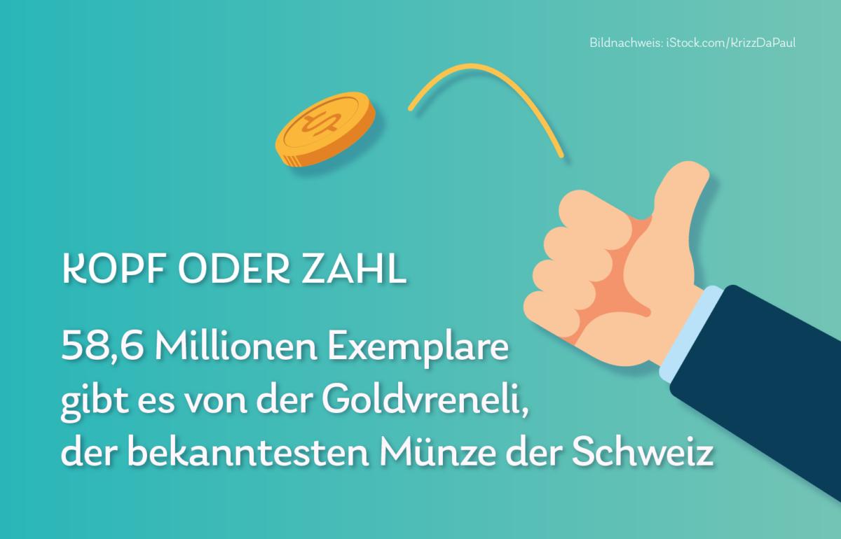 Grafik Daily Kopf oder Zahl, es gibt 58,6 Millionen Exemplare der Goldvreneli, der bekanntesten Münze der Schweiz