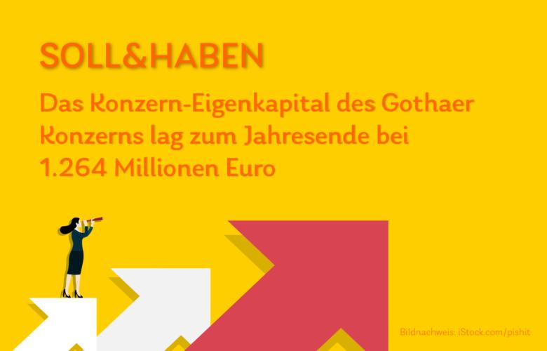 Grafik Daily #Soll und Haben Bilanz der Gothaer für Geschäftsjahr 2019
