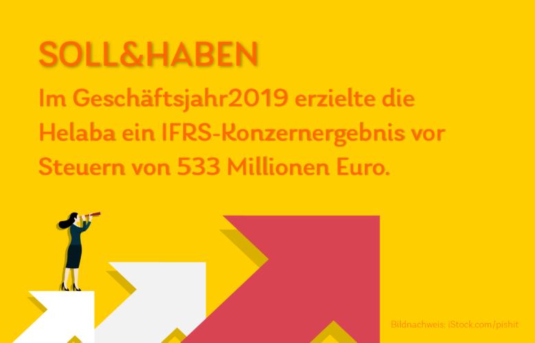 Grafik zum Daily Soll und Haben zur Bilanz der Helaba für das Geschäftsjahr 2019