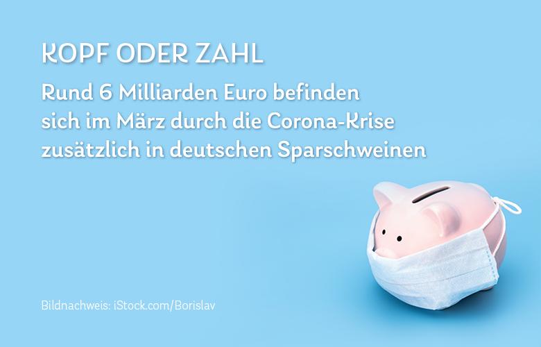 Zählt in der Krise für die Deutschen nur das Bargeld Zuhause? Rund 6 Milliarden Euro bedinfen sich im März durch die Corona-Krise zusätzlich in deutschen Sparscheinen