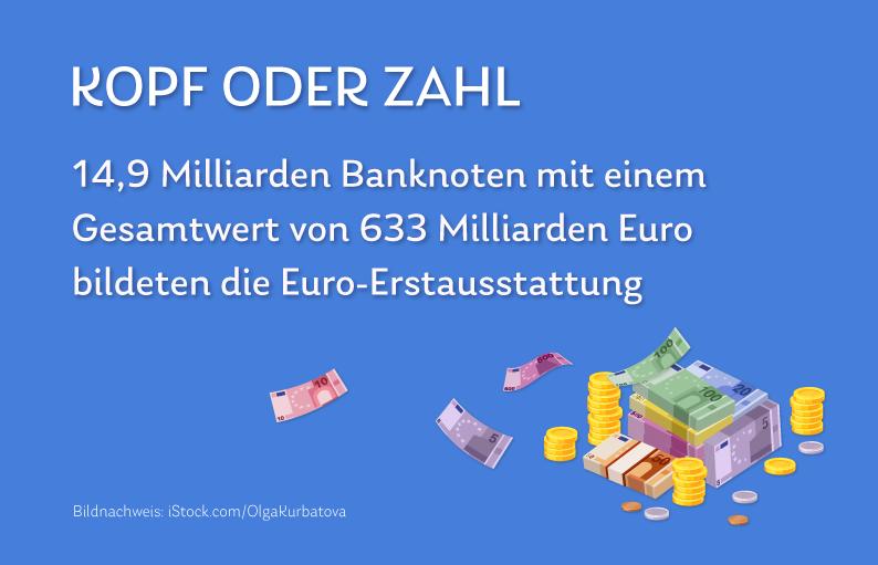 Daily Kopf oder Zahl zur Euro-Erstausstattung, wie viel Geld war damals darin?