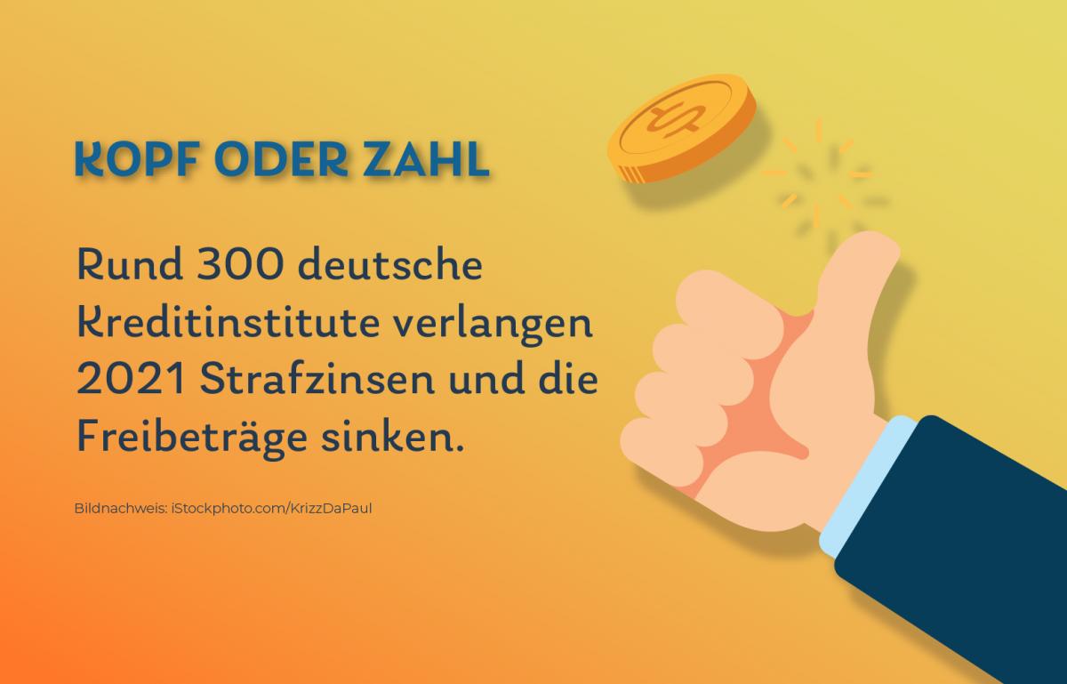 Rund 300 deutsche Kreditinstitute verlangen 2021 Strafzinsen
